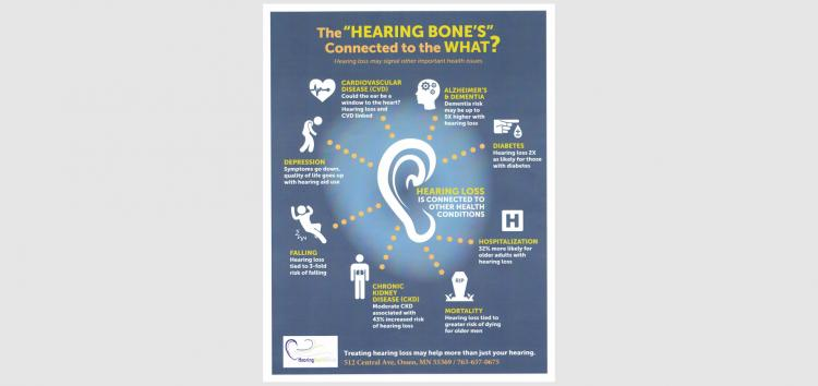 The HEARING BONE'S Connected to the WHAT?
