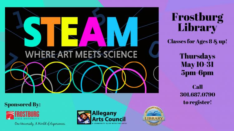 STEAM: Where Art Meets Science (Game Programming with Scratch)