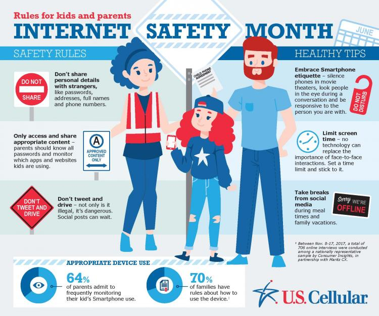 LEARN HOW TO STAY SAFE ONLINE AT FREE U.S. CELLULAR DEVICE WORKSHOP