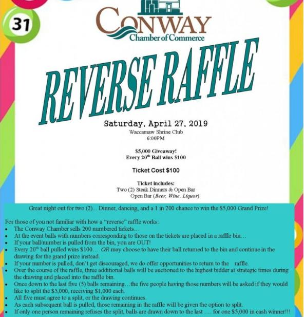 Conway Chamb Commerce Reverse Raffle 248.2273
