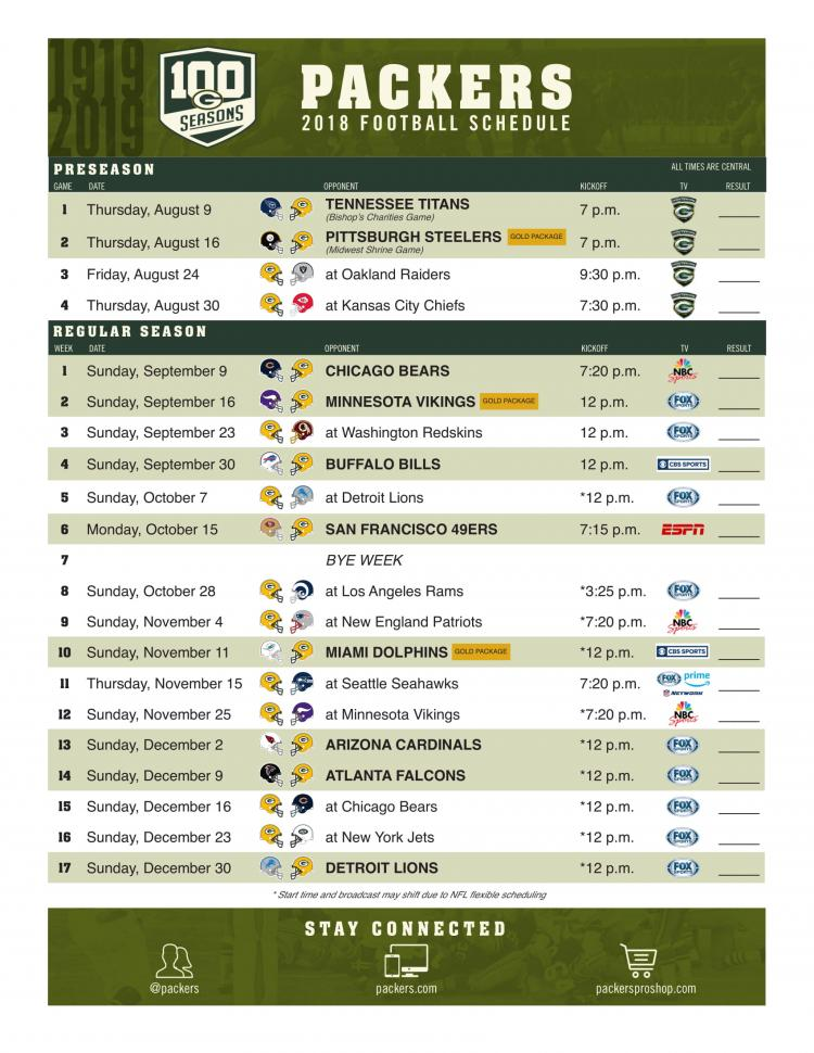 Detroit Lions @ Green Bay Packers
