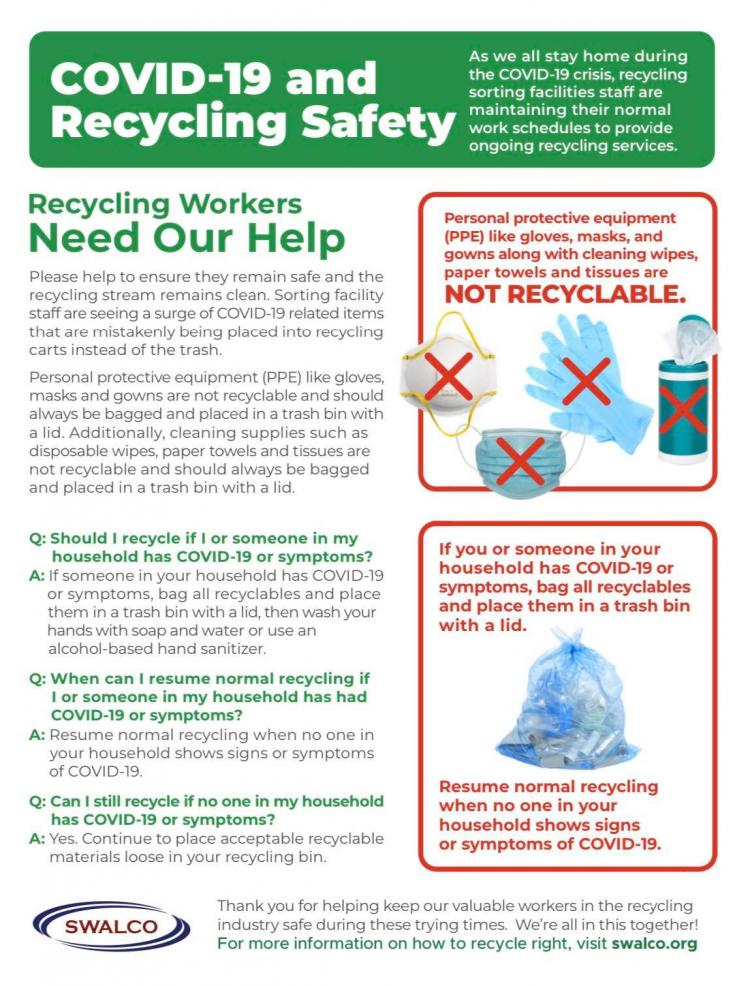 PPE's are NOT RECYCLABLE!