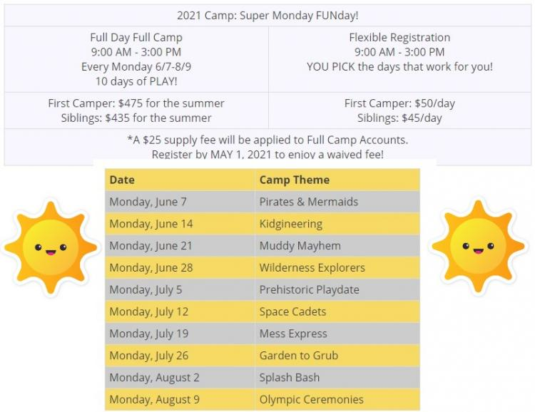 Summer Camp Monday's at Bellaboo's Discovery Center in Lake Station (Ages 4-10)