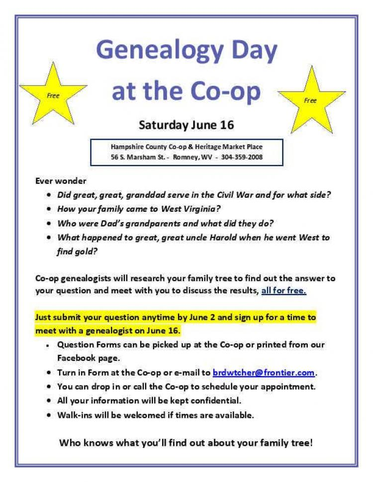 Genealogy Day at the Co-op
