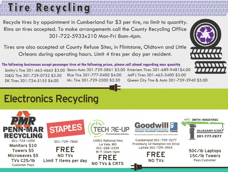 Allegany County Tire & Electronics Recycling