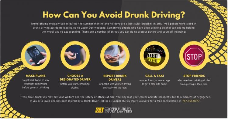 December is National Impaired Driving Awareness Month