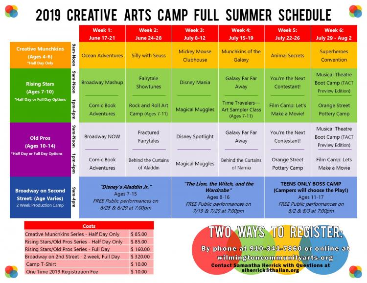 Creative Arts Summer Camp Registration Now Open!